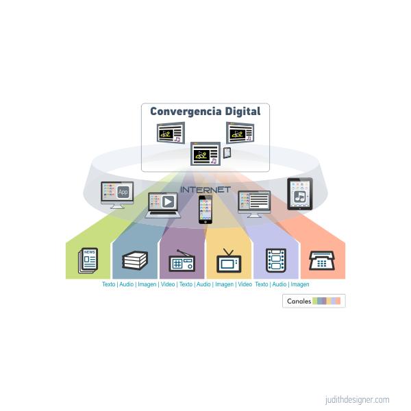 Ilustración | Convergencia Digital